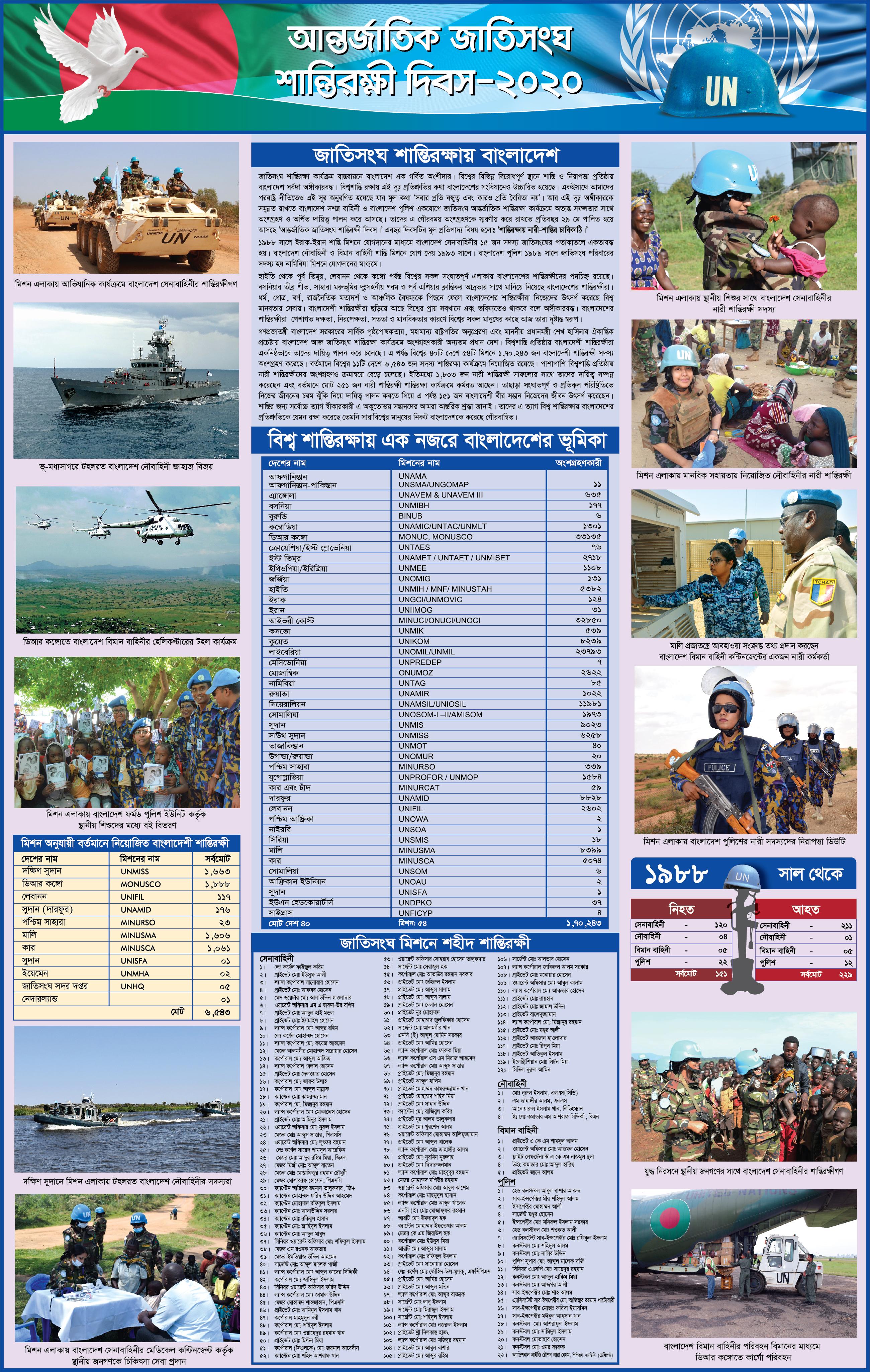 UN Suppliment Bangla Back 2020 A